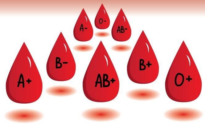 xét nghiệm máu cho biết nhóm máu