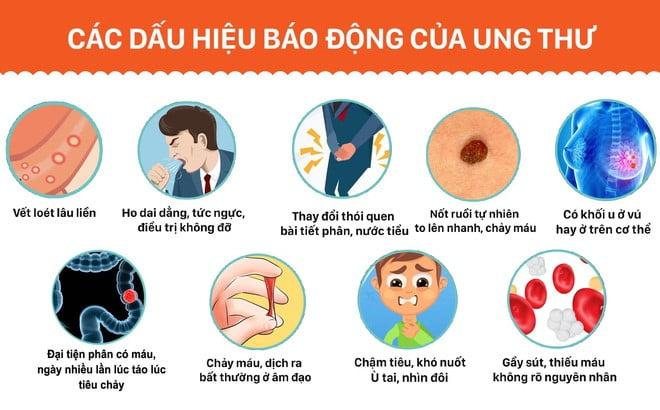 dau-hieu-bao-dong-cua-ung-thu